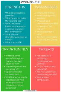 25 unique swot analysis ideas on work