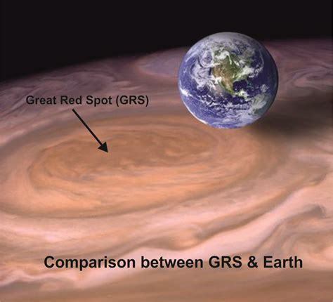 How many Earths can fit in Jupiter's Great Red Spot ...