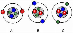 31 Bohr Diagram For Fluorine