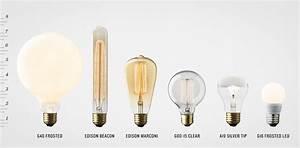 Led Light Bulbs : light bulbs led bulbs incandescent bulbs edison bulbs schoolhouse ~ Yasmunasinghe.com Haus und Dekorationen