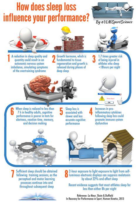 recovery  sleep cast iron strength