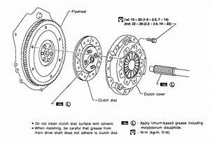 What Needs To Be Removed To Change The Clutch On A 99