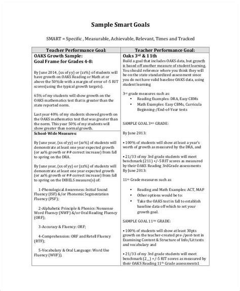 smart goals examples samples