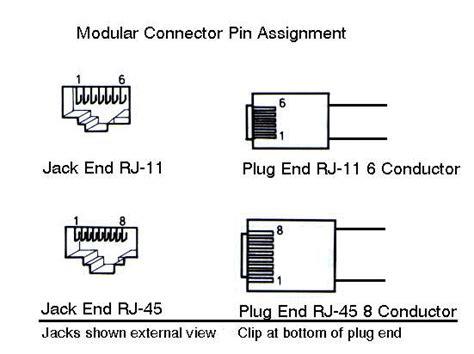 Rj 14 Wiring by Telephone Definition And Use
