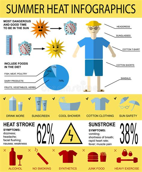 Summer Heat Safety and Prevention