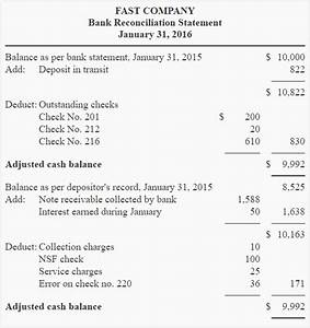 Bank reconciliation statement - definition, explanation ...