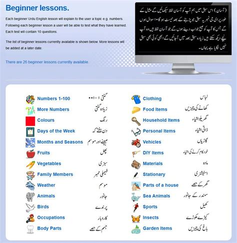 urdu english beginner lessons