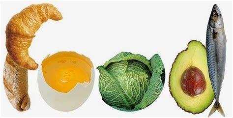 Mangez_plus_de_protéines_stopper_fringales_sucre - Healthy ...