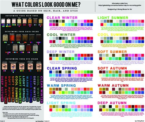 what colors look on me color combination reference guide earthtones