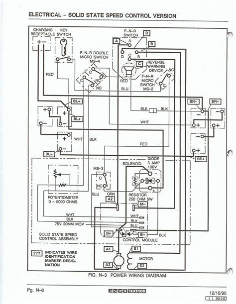 ezgo gas cart wiring diagram 1986 golf within ez go and
