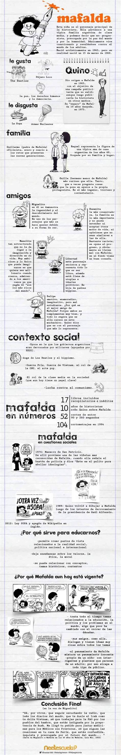 images  spanish classroom  pinterest