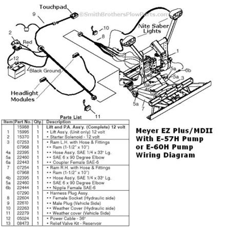 Piece Plug For Meyer Plow Plus Mountings