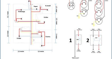 denah rumah genset gambar autocad ruang genset pekerjaan mekanikal fifaone file arsitek