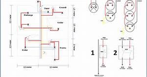 Menghitung Rincian Bahan Untuk Instalasi Listrik Rumah