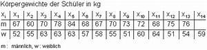 Boxplot Berechnen : aufgaben mittelwert und median ii ~ Themetempest.com Abrechnung
