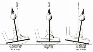 Academy Golf Buying Guide