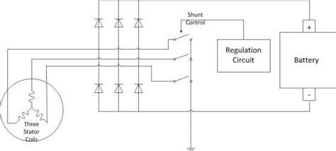 Overview Of Voltage Regulator Types