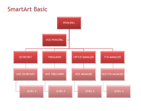 blank organizational chart samples    professional