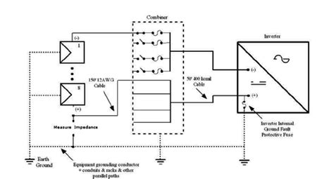 Home Run Wiring by Impedance Measurement Of Array Positive Home Run Wiring