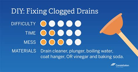diy   fix  clogged drain
