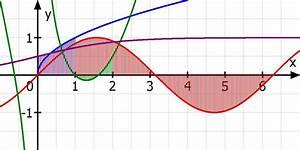 Integral Fläche Berechnen : integral berechnen sie die integrale von sinx x 1 2 ~ Themetempest.com Abrechnung
