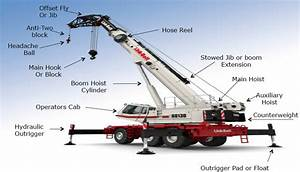 Altec Bucket Trucks Wiring Diagrams  Parts  Auto Wiring