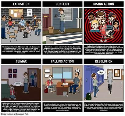 Reasons Plot Why Diagram Thirteen Storyboard Characters