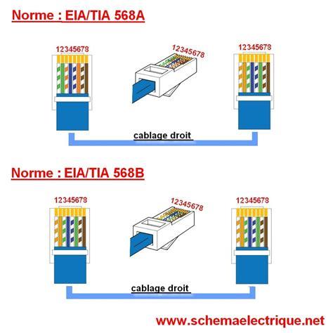 brancher prise murale rj45 schema electrique branchement cablage