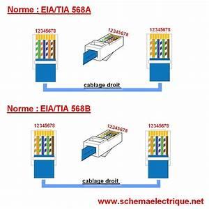 Schema Cablage Rj45 Ethernet : schema electrique branchement cablage ~ Melissatoandfro.com Idées de Décoration