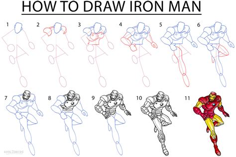 How To Draw Iron Man (step By Step Pictures) Cool2bkids