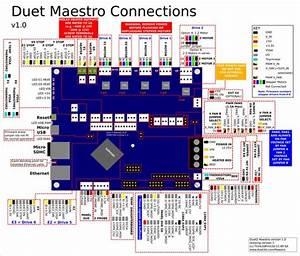 Duet 2 Maestro Wiring Diagram
