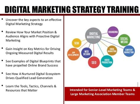 Marketing Strategy Courses by Cy Marketing Services Digital Marketing