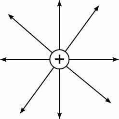 Elektrisches Feld Berechnen : elektrisches feld ~ Themetempest.com Abrechnung