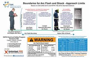 arc flash boundaries do you know the rules levitt safety With how often is arc flash training required