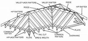 Us Army Carpentry And Building Manual