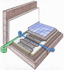 Plancher Rayonnant Electrique : le plancher rayonnant lectrique pre ~ Premium-room.com Idées de Décoration