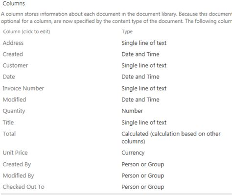 Default New Document Drive Template by Sharepoint Documents And Reports Generator