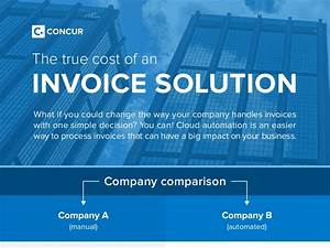 The True Cost Of An Invoice Solution