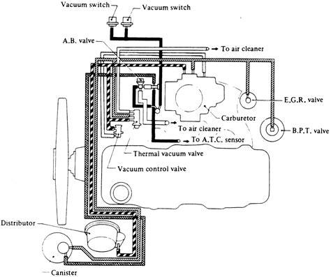 nissan b14 engine diagram imageresizertool