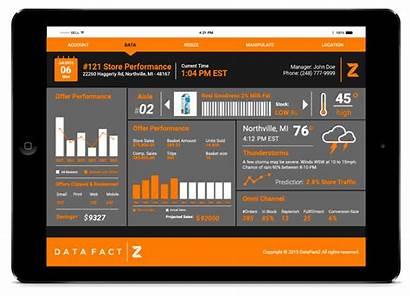 Data Visualization Impactful Business Js D3 Dashboards