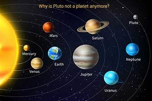 Related Keywords & Suggestions for made out planet pluto