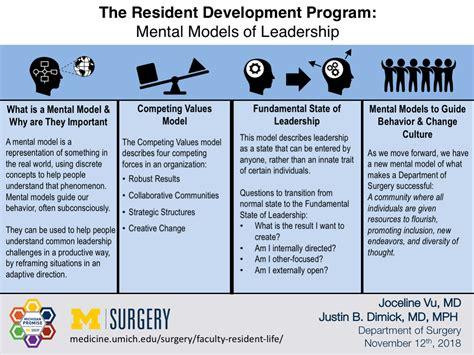 resident development program mental models