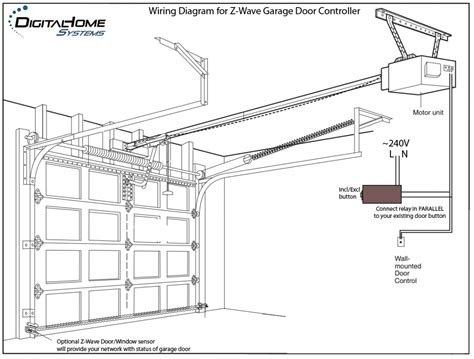 Safety Sensor Wiring Diagram by Genie Garage Door Opener Sensor Voltage Dandk Organizer