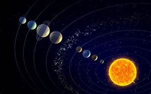 Ruling Planets and the Associated Zodiac Signs