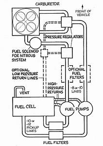 32 Craftsman Chainsaw Carburetor Fuel Line Diagram