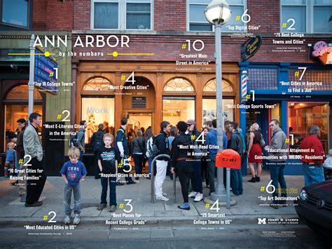 Destination Ann Arbor - University of Michigan