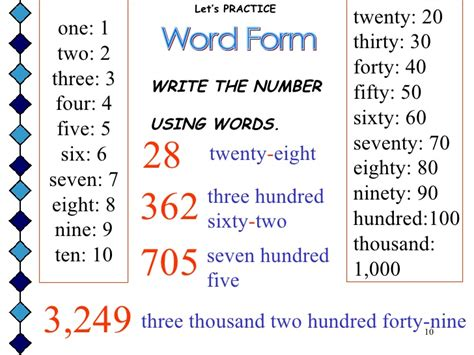40 in word form numbers in word form gallery