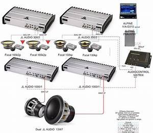 Car Sound System Diagram Very Soon   Hehehe