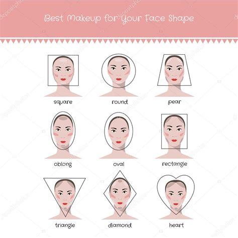 vector rostro maquillaje formas de rostro diferentes y