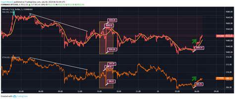 Bitcoin (btc) vs ethereum (eth). Ethereum vs Bitcoin: ETH and BTC Start to Recover